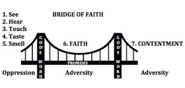 bridge-of-faith